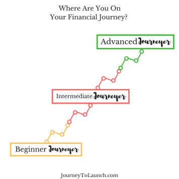 where are you on your financial journey