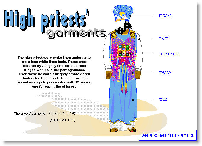 High Priest's Garments