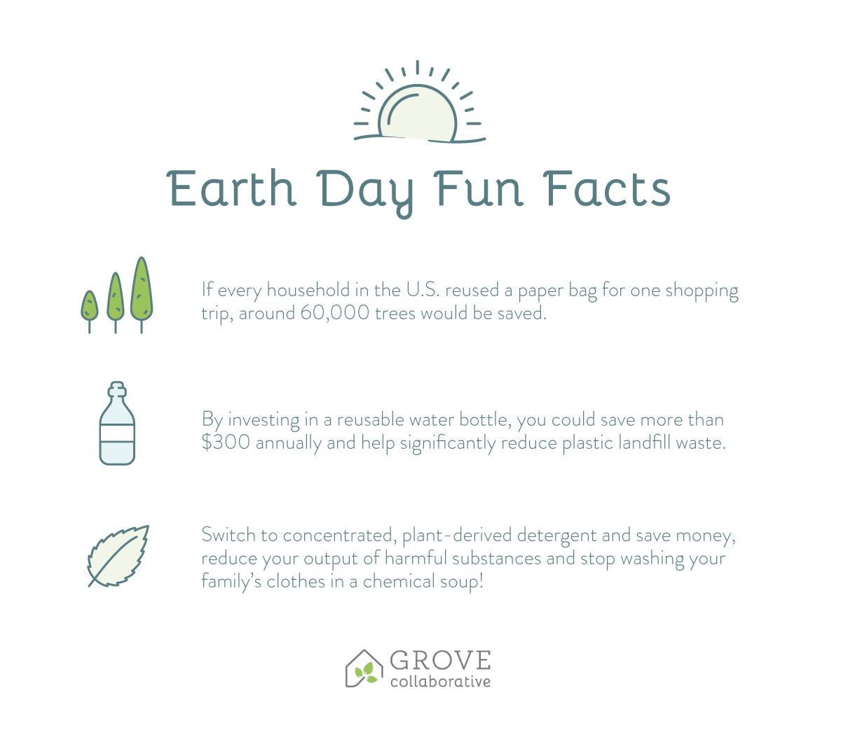 8 Ways to Be More Earth Friendly + Free Mrs. Meyers Everyday Luxuries Set at JoyfullySmitten.com
