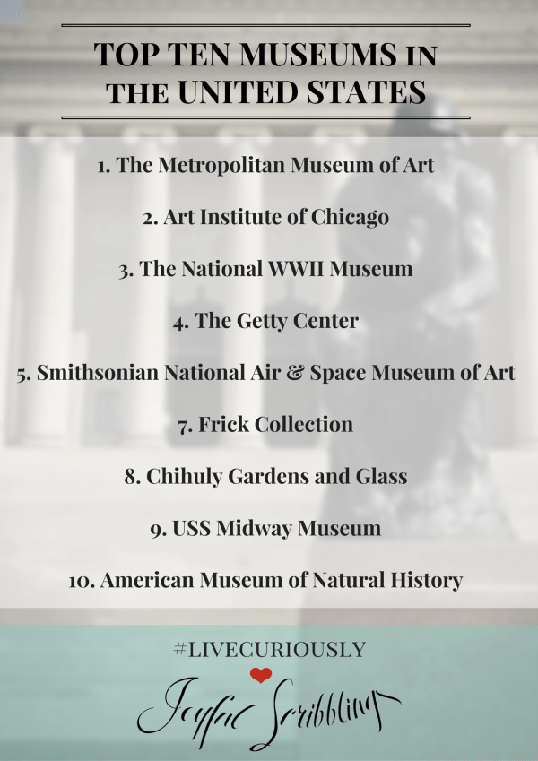 Top Ten Museums in the United States