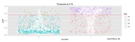 prediction_type_distribution