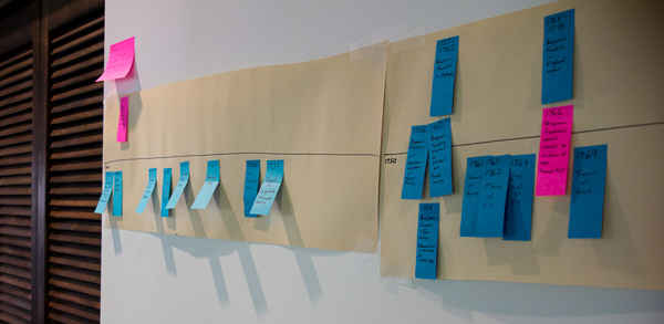 Timeline on wall with post-it notes