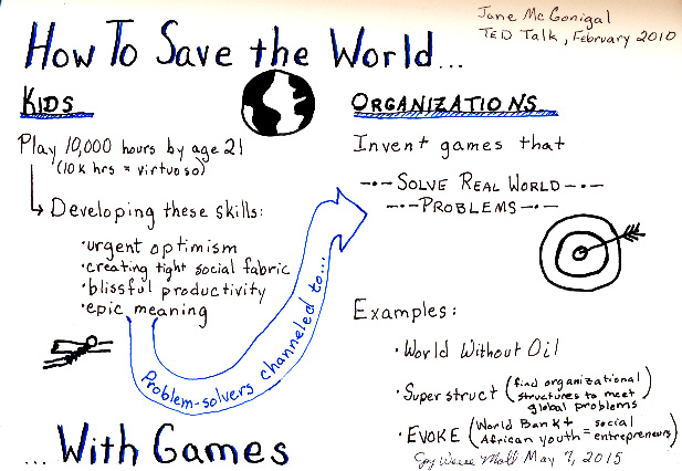 How to Save the World with Games -- a SketchNote