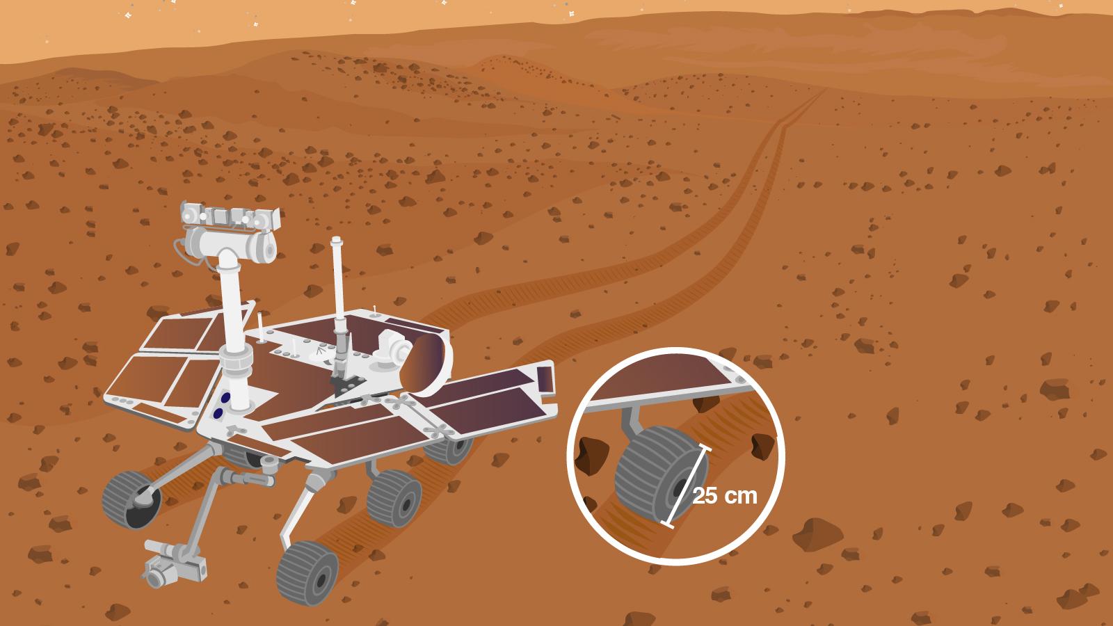 Mars Marathon A Pi In The Sky Math Challenge Activity