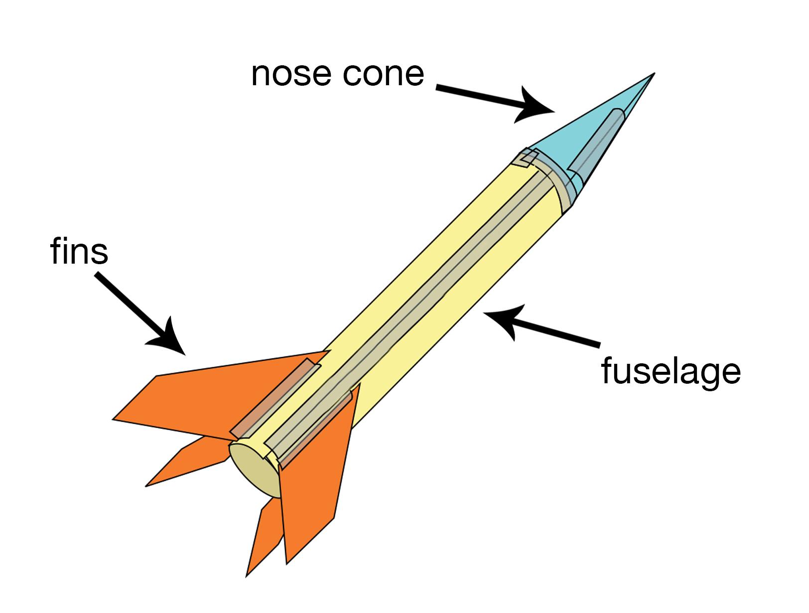 Stomp Rockets Activity