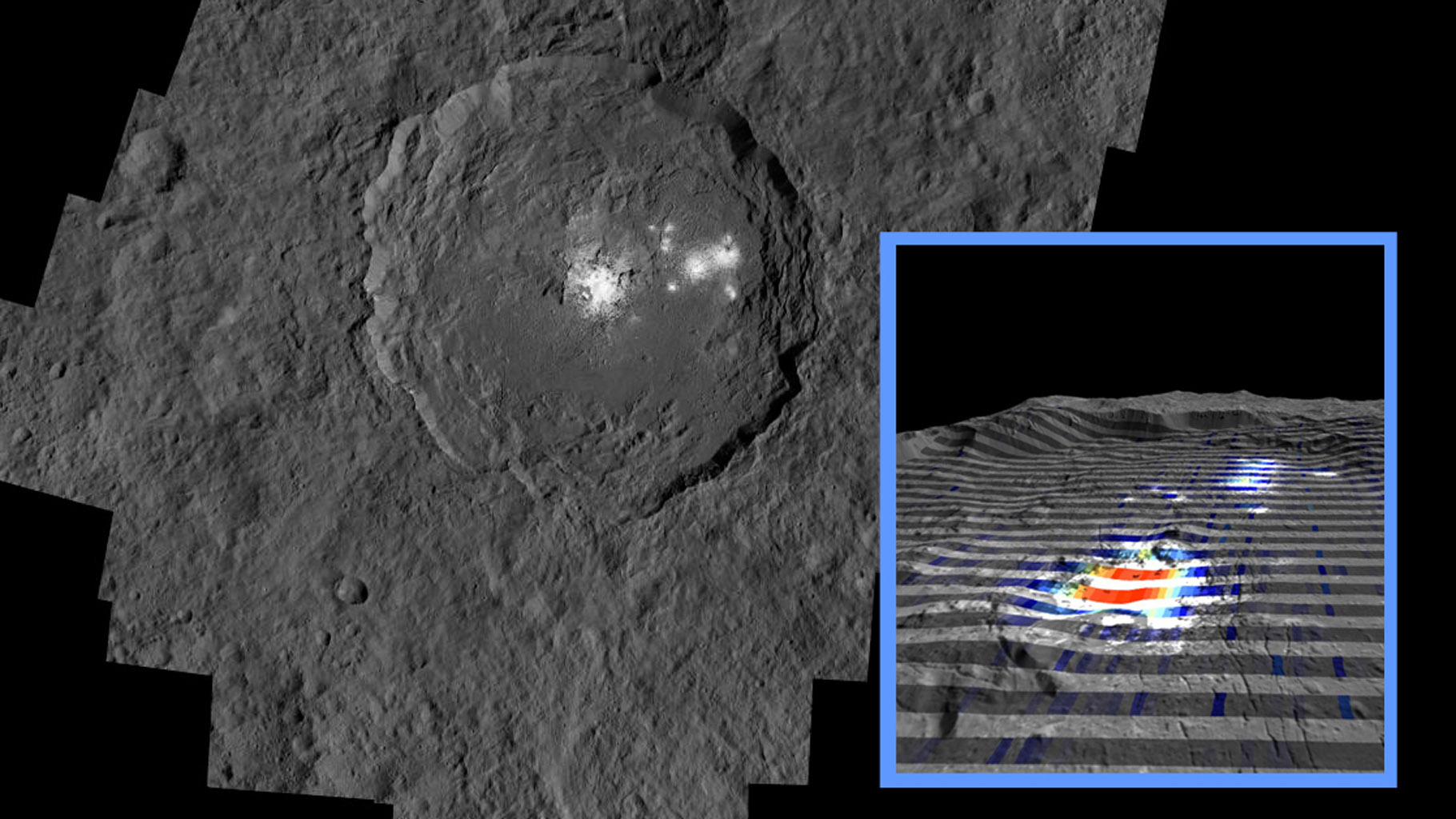 The center of Ceres' mysterious Occator Crater is the brightest area on the dwarf planet. The inset perspective view is overlaid with data concerning the composition of this feature: Red signifies a high abundance of carbonates, while gray indicates a low carbonate abundance.