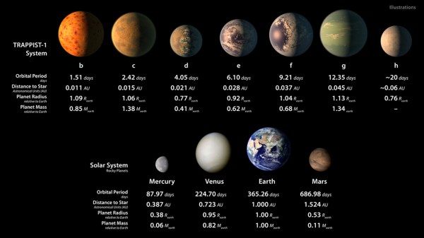 Space Images | TRAPPIST-1 Statistics Table