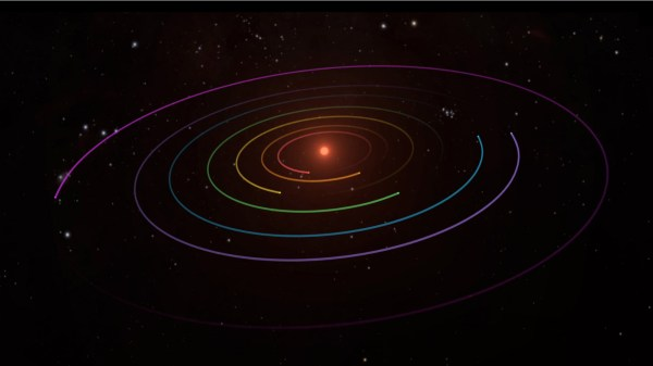 Space Images TRAPPIST1 Planetary Orbits and Transits