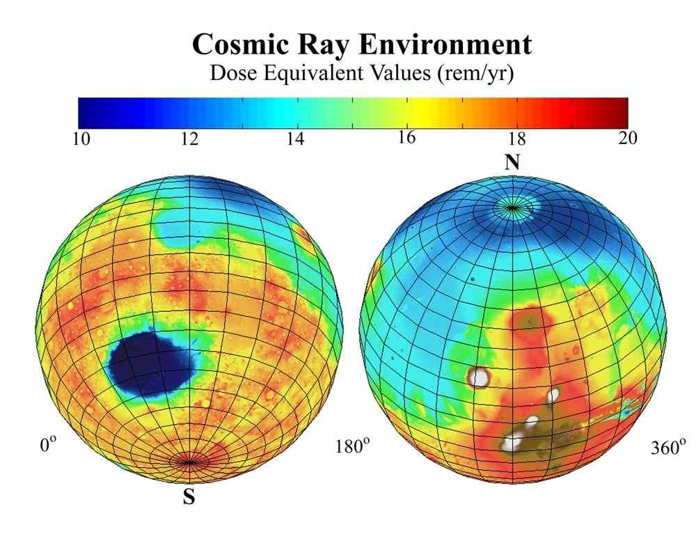 Mars - promieniowanie kosmiczne