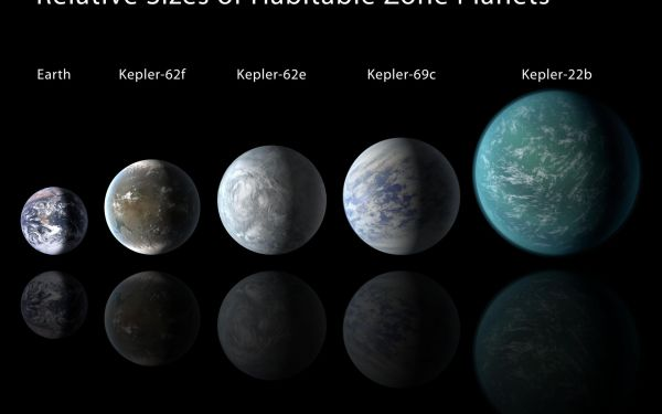 Space Images Lining Kepler Habitable Zone Planets Up