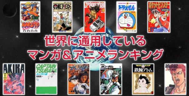 Oricon Ranking for World Class Manga or Anime