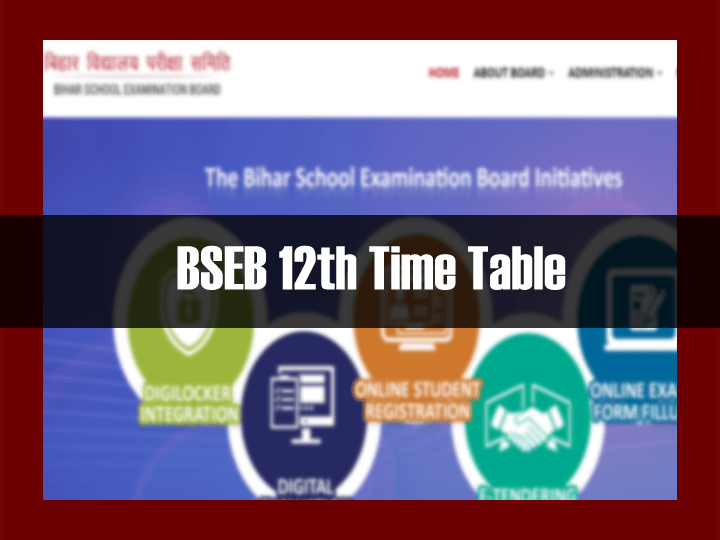 Bihar Board Inter Exam date 2020 Time Table Science Arts