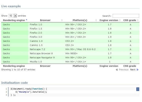 Powerful jQuery Table Manipulation Plugin - DataTables ...