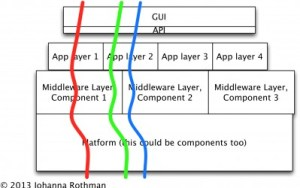 implementbyfeature1-400x250