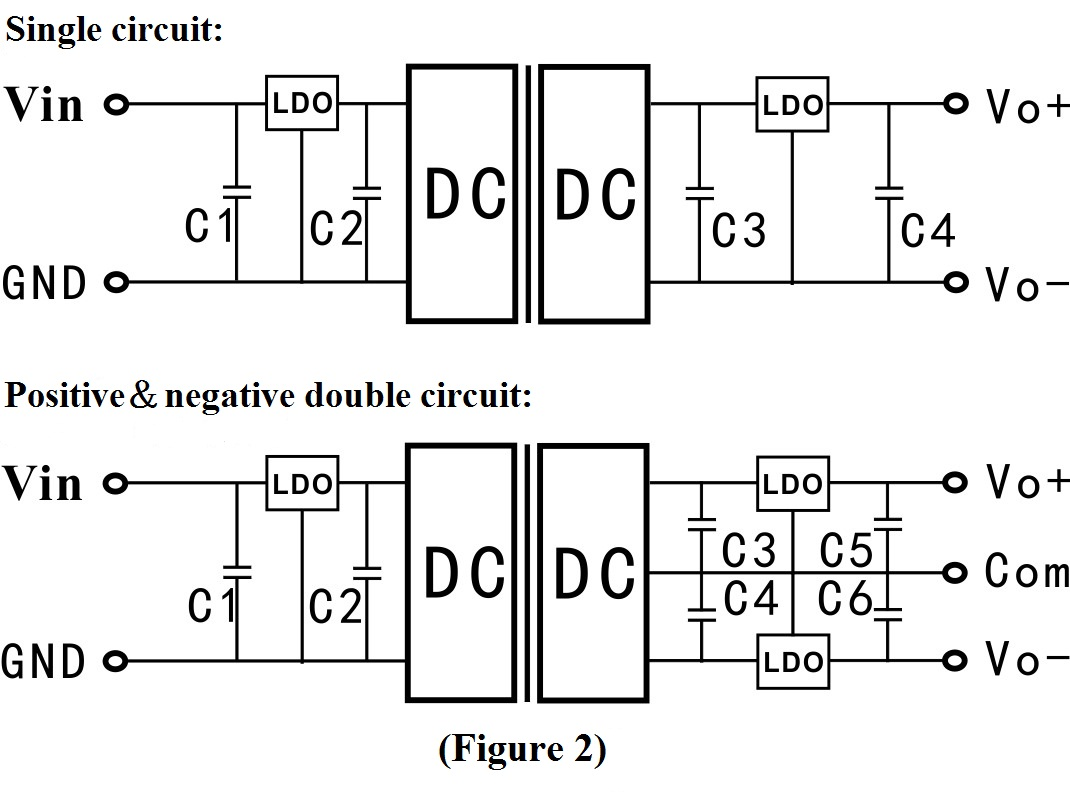 Jsd Dc Dc Converter Recommended Using Circuit And