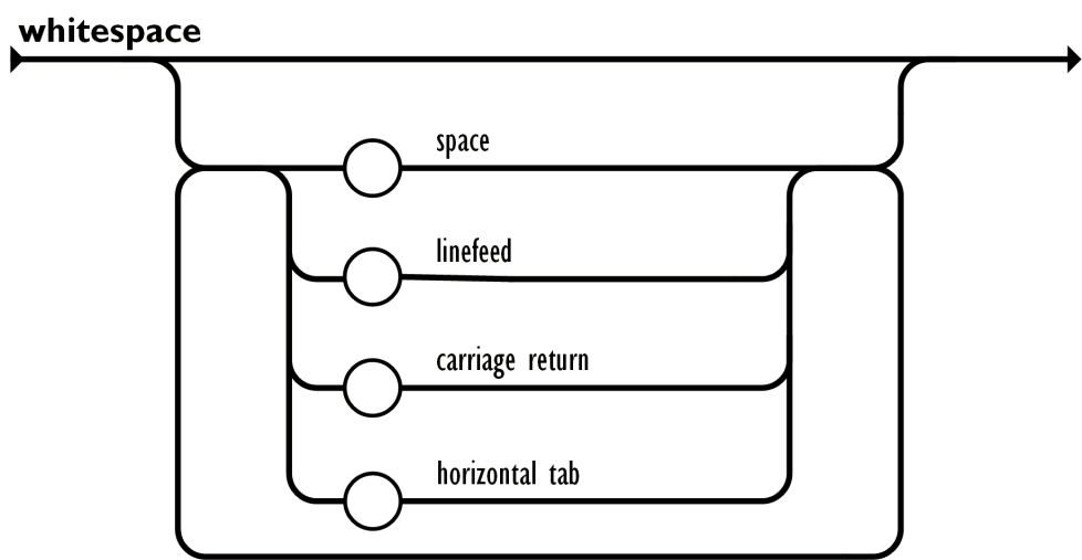 January 2020 Schindler Engineering