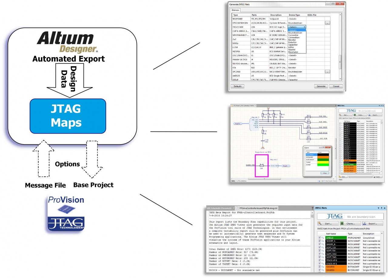 JTAG Maps for Altium - JTAG Live