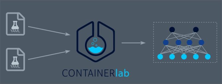 Image of containerlab infrastructure