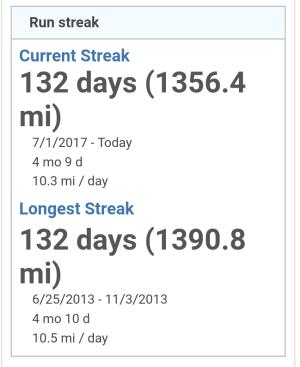 2017 Running Streak