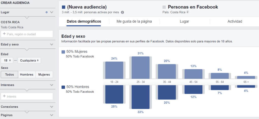 regla de automatización en faceboook 1