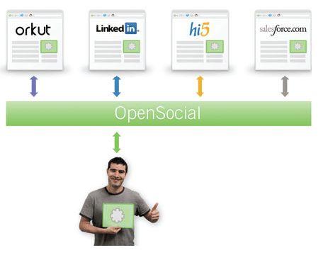 https://i1.wp.com/www.juanmerodio.com/wp-content/uploads/esquema-redes-sociales.jpg
