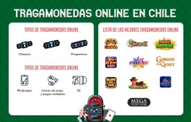 Tragamonedas Online en Chile