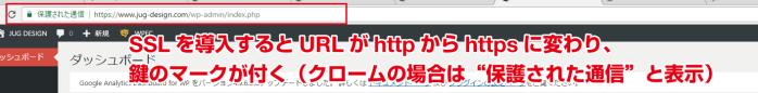 SSL https保護