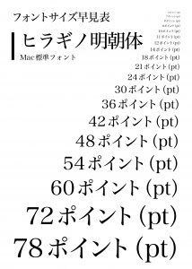 Mac標準フォント ヒラギノ明朝体