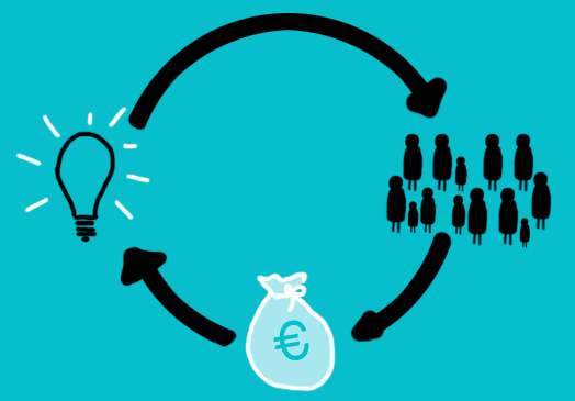 what-to-know-about-crowdfunding