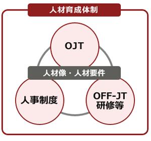image_activation_training01