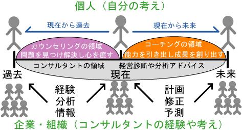 image_consultant_training_course