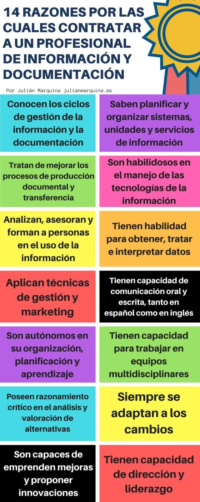 14 razones por los cuales contratar a un profesional de Información y Documentación