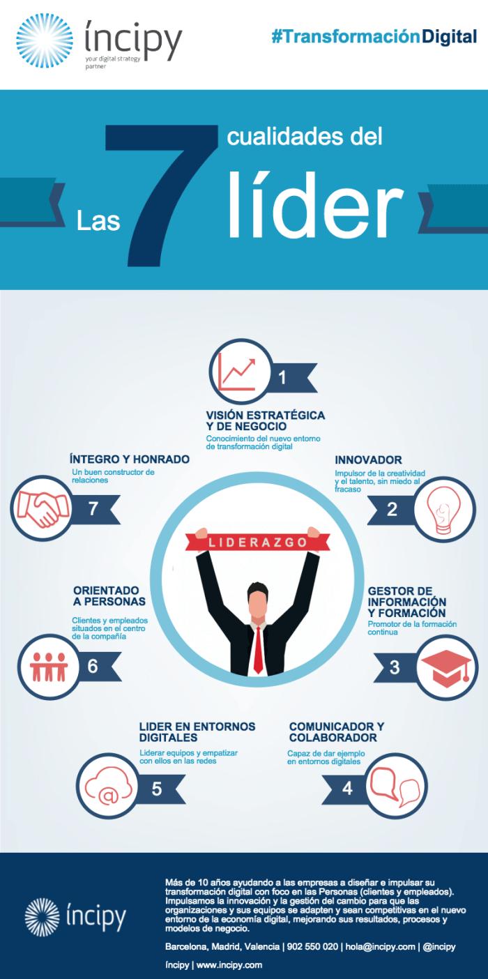 Infografía: Las 7 cualidades del líder, by íncipy