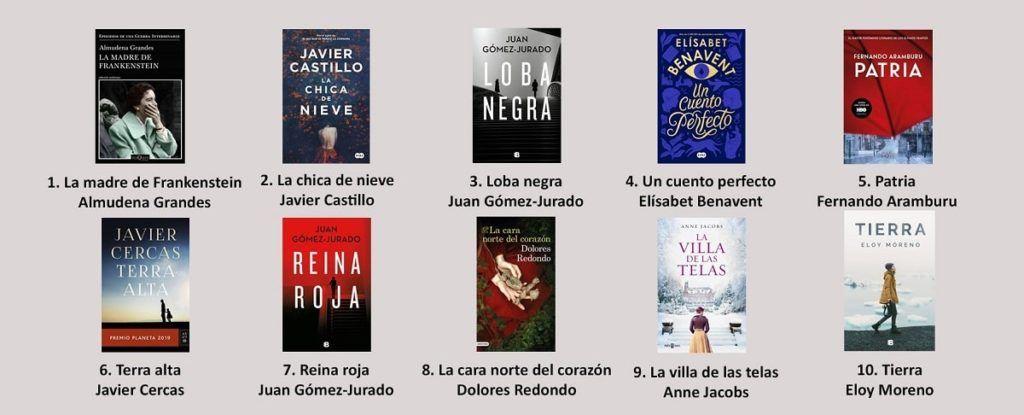 Libros más prestados en las bibliotecas públicas de España a través de eBiblio