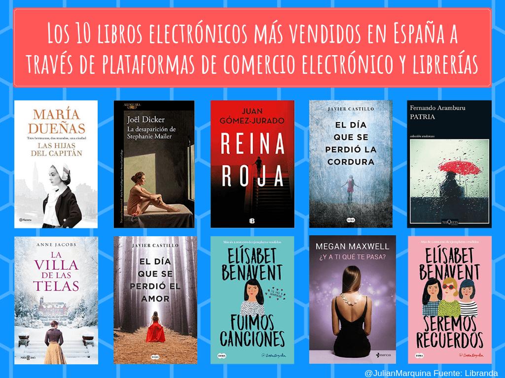 Los 10 Libros Electrónicos Más Vendidos En España A Través De Plataformas De Comercio Electrónico Y Librerías
