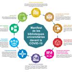 Manifiesto de las bibliotecas universitarias ante la COVID-19