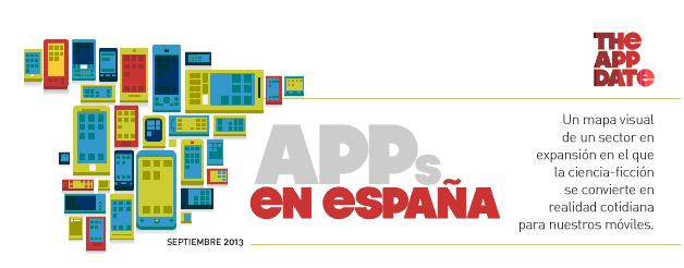Informe situación apps en España (Septiembre 2013)