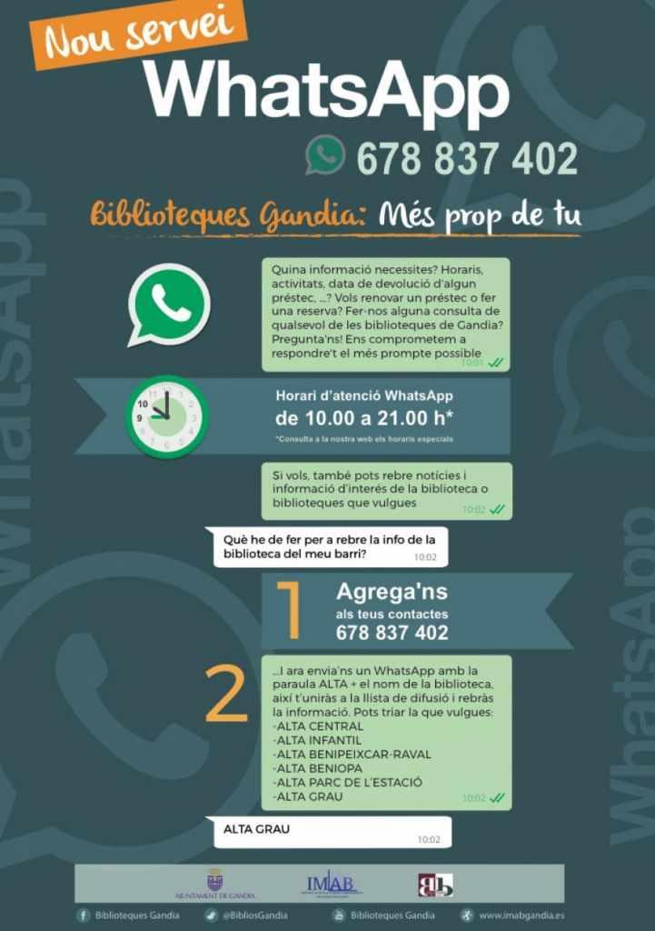 WhatsApp Red de Bibliotecas Municipales de Gandía