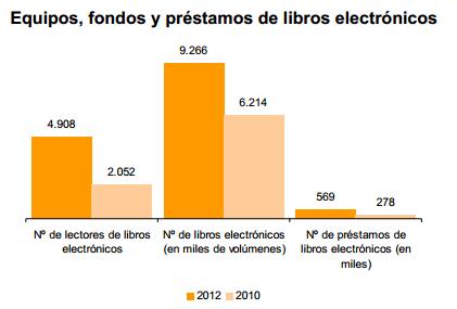 bibliotecas-ebook