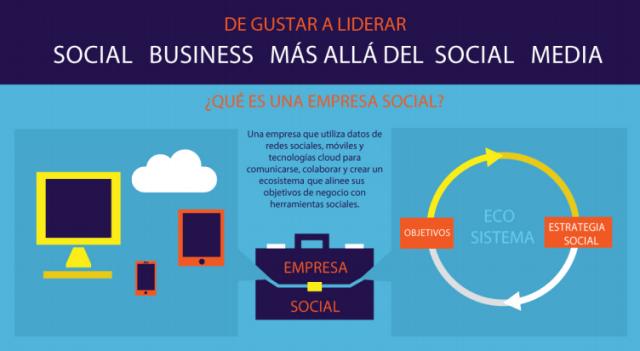 empresa social business
