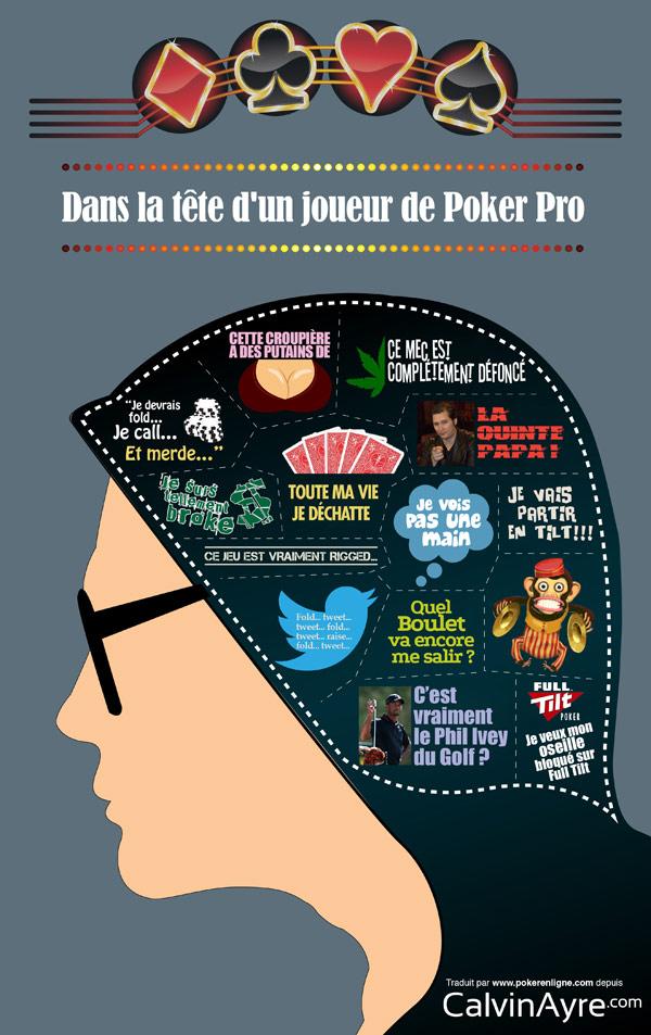 calvinayre-com-inside-the-mind-of-a-poker-proFR