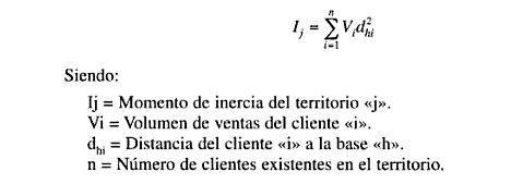 formula_momento_de_inercia