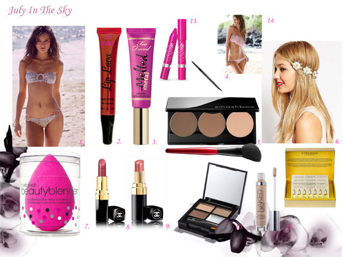 blog beauté wishlist avril avis test swatch lip lava smashbox victoria secret beauty blender chanel rimmel