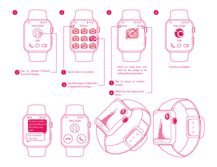 wireframe-apple-watch