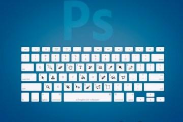 adobe photoshop teclas rapidas - Atajos del Teclado para Photoshop