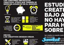 creatividad crisis - La Creatividad También está en Crisis