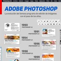 La evolución de Adobe Photoshop año tras año