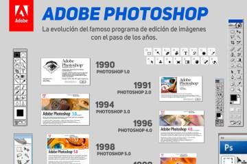 evolucion photoshop - La evolución de Adobe Photoshop año tras año