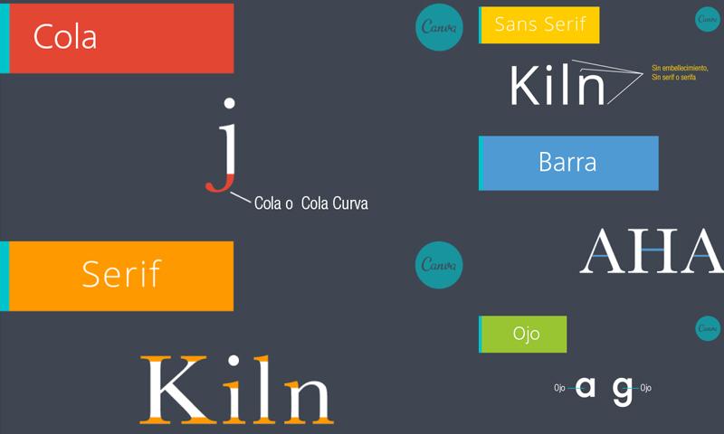 tipografias-partes-de-una-fuente