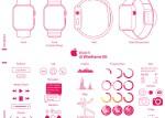 vectores apple watch - Vectores del Apple Watch